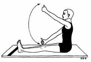 yoga for vision improvement