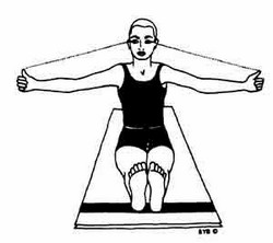 yoga postures for eyesight improvement